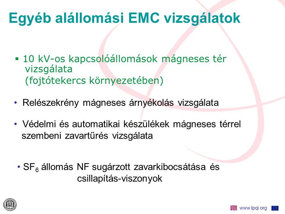 www.lpqi.org Alállomások EMC vizsgálata Mágneses erőtér vizsgálata Értékek a Hévíz alállomásra