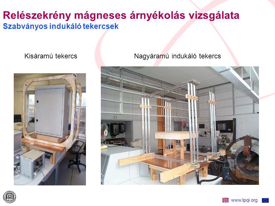 www.lpqi.org 10 kV-os kapcsolóállomások mágneses tere B tér összetevői fojtó cella mögött a folyosóra merőlegesen (153 cm magasságban) Koordináta irányok