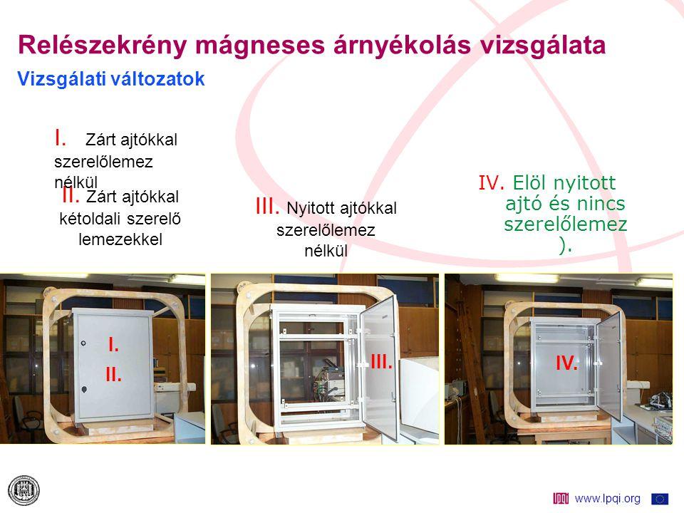 www.lpqi.org Relészekrény mágneses árnyékolás vizsgálata Szabványos indukáló tekercsek Kisáramú tekercsNagyáramú indukáló tekercs
