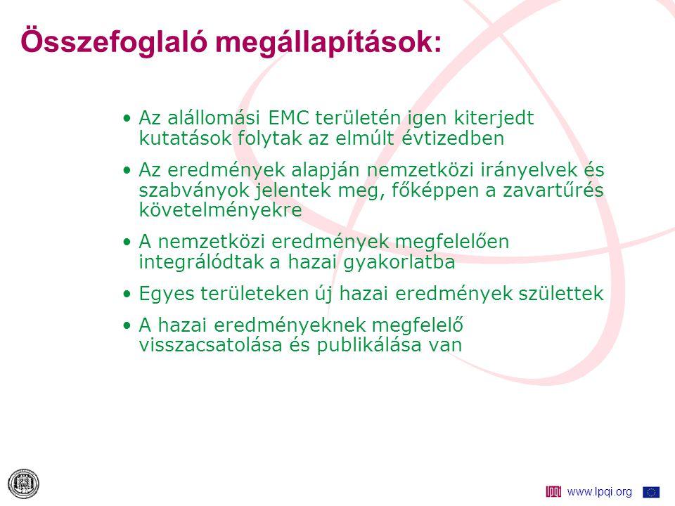 www.lpqi.org Nemzetközi előírások  UNIPEDE specifikáció, Erőművek és alállomások automatikai és irányítástechnikai berendezéseire , EMC immunity requirements, UNIPEDE NORM(SPEC)13, January 1995  CIGRE Guide No.124, EMC irányelvek erőművekre és alállomásokra , Working Group 36.04, September 1997.