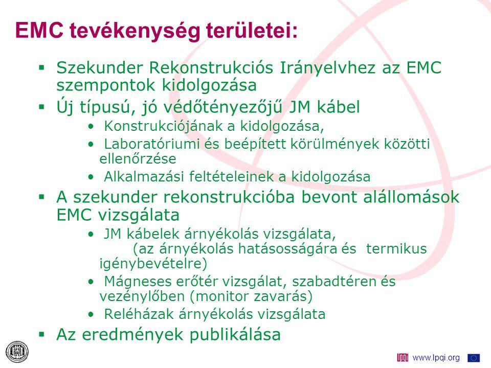 www.lpqi.org Hazai alállomási EMC tevékenység Publikációk [1] Szilágyi Ferenc: Árnyékolt kábelek alaphálózati alállomások szekunder rekonstrukciójához.
