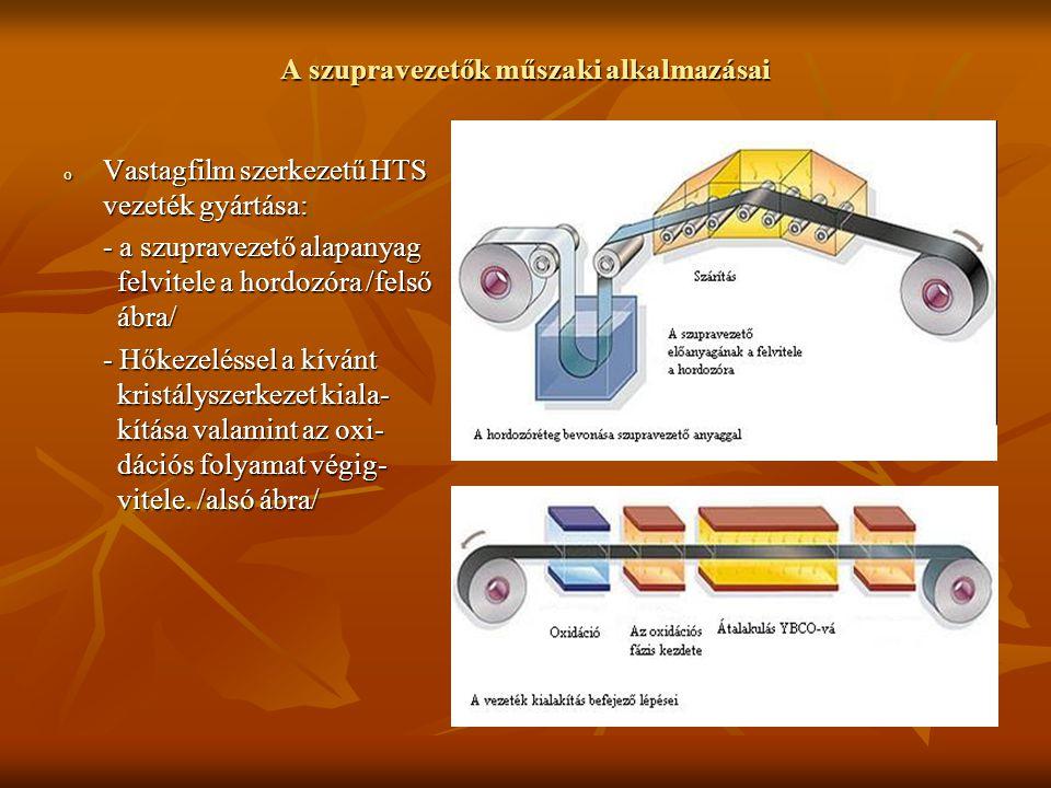 A szupravezetők műszaki alkalmazásai o Vastagfilm szerkezetű HTS vezeték gyártása: - a szupravezető alapanyag felvitele a hordozóra /felső ábra/ - Hők