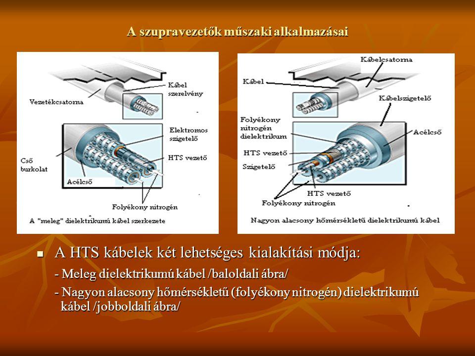 A szupravezetők műszaki alkalmazásai A HTS kábelek két lehetséges kialakítási módja: A HTS kábelek két lehetséges kialakítási módja: - Meleg dielektri
