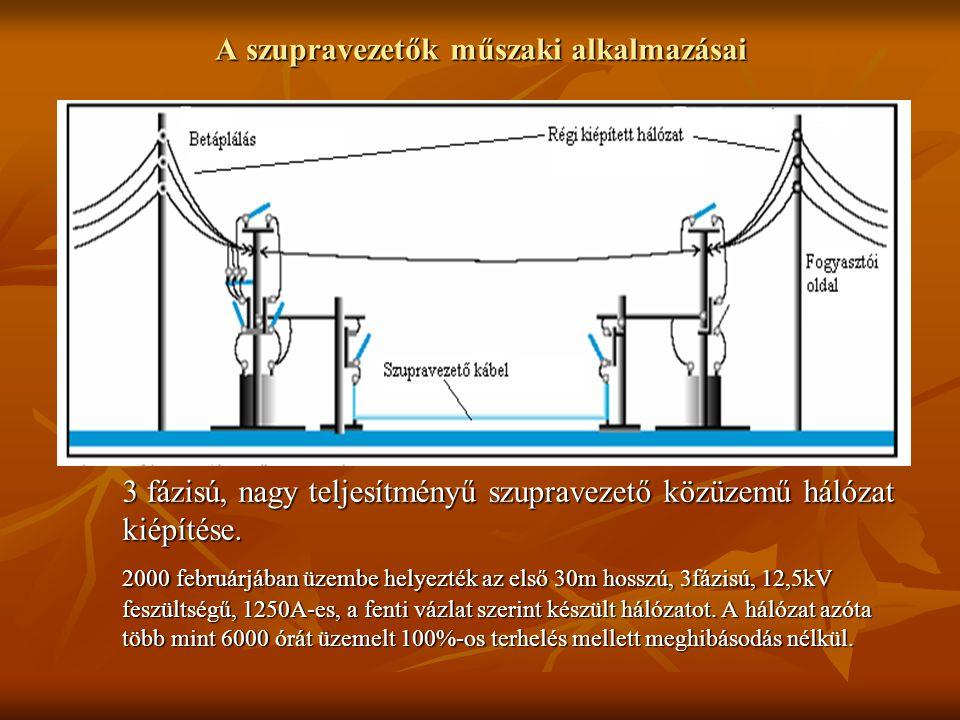 A szupravezetők műszaki alkalmazásai 3 fázisú, nagy teljesítményű szupravezető közüzemű hálózat kiépítése. 2000 februárjában üzembe helyezték az első