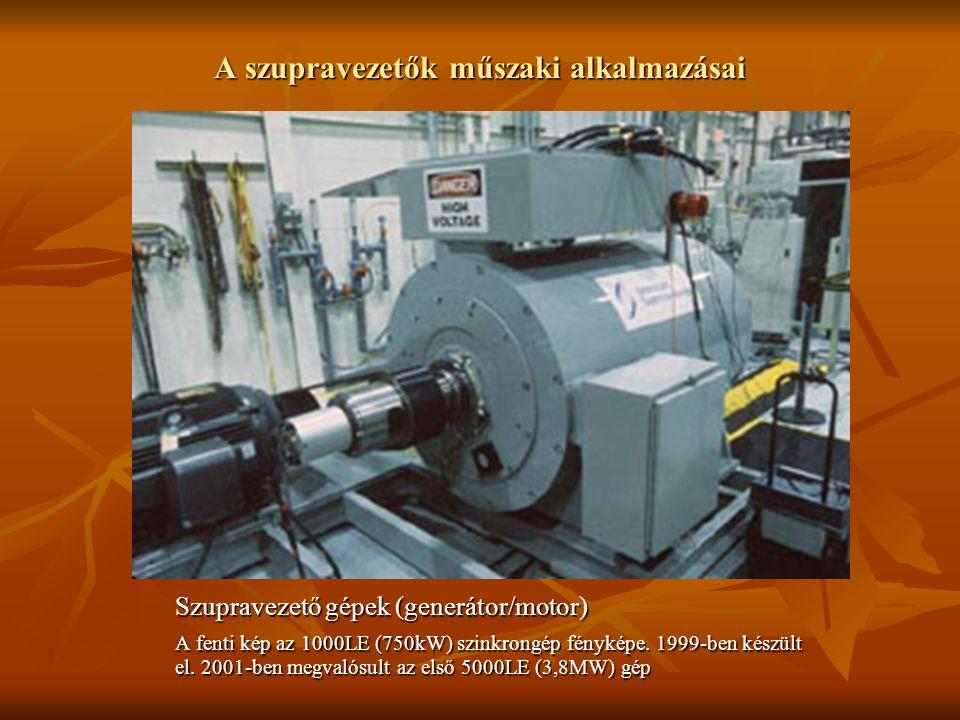 A szupravezetők műszaki alkalmazásai Szupravezető gépek (generátor/motor) A fenti kép az 1000LE (750kW) szinkrongép fényképe. 1999-ben készült el. 200