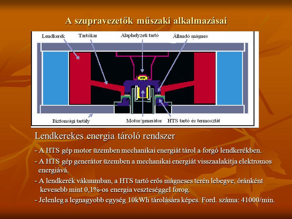 A szupravezetők műszaki alkalmazásai Lendkerekes energia tároló rendszer - A HTS gép motor üzemben mechanikai energiát tárol a forgó lendkerékben. - A