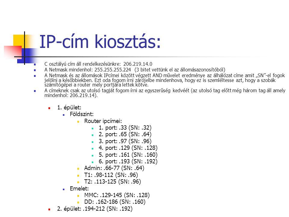 IP-cím kiosztás: C osztályú cím áll rendelkezésünkre: 206.219.14.0 A Netmask mindenhol: 255.255.255.224 (3 bitet vettünk el az állomásazonosítóból) A