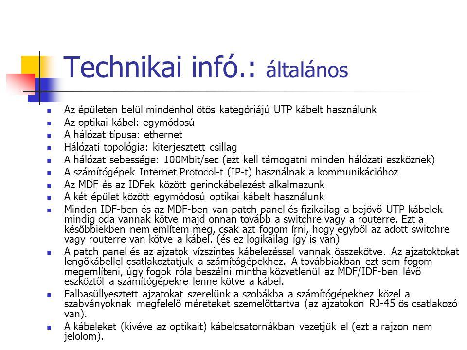 Technikai infó.: általános Az épületen belül mindenhol ötös kategóriájú UTP kábelt használunk Az optikai kábel: egymódosú A hálózat típusa: ethernet H
