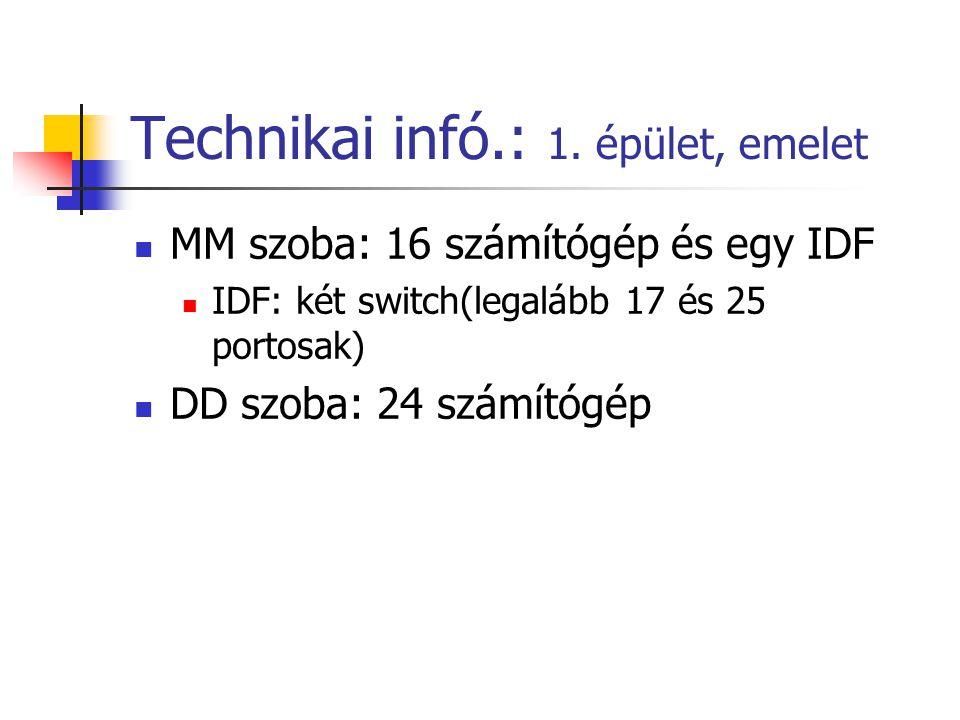 Technikai infó: 2.