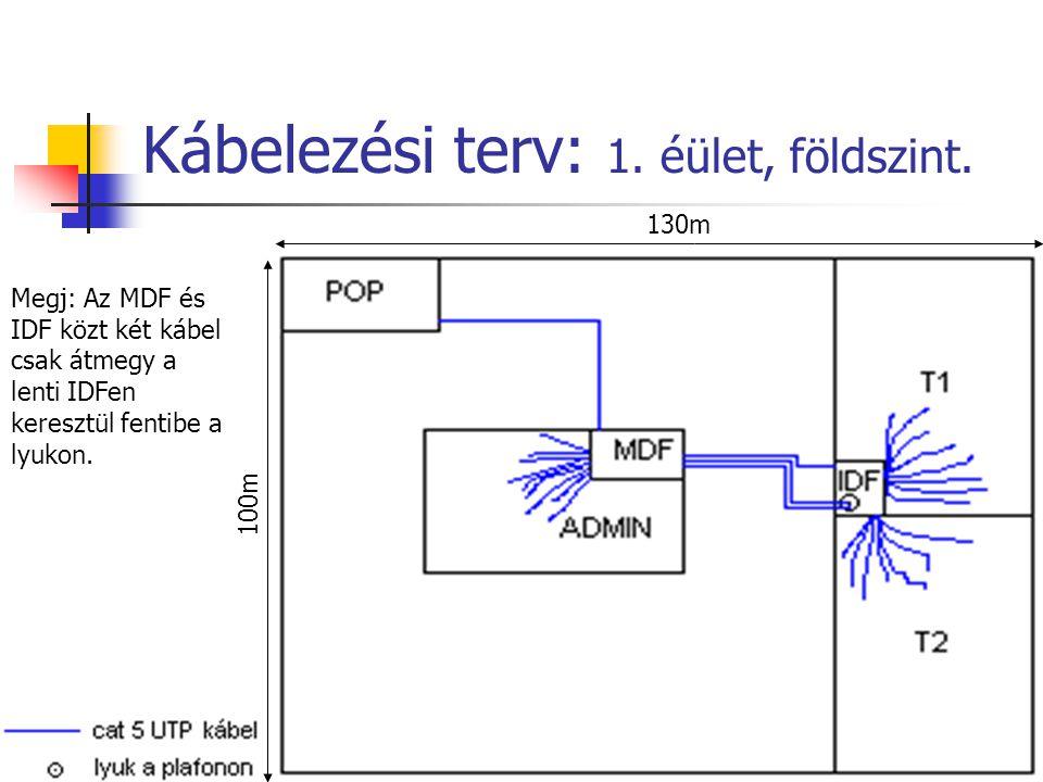 Kábelezési terv: 1. éület, földszint. 130m 100m Megj: Az MDF és IDF közt két kábel csak átmegy a lenti IDFen keresztül fentibe a lyukon.