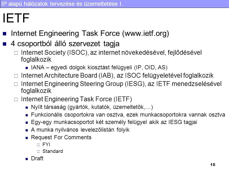 IP alapú hálózatok tervezése és üzemeltetése I. 15 IETF Internet Engineering Task Force (www.ietf.org) 4 csoportból álló szervezet tagja  Internet So