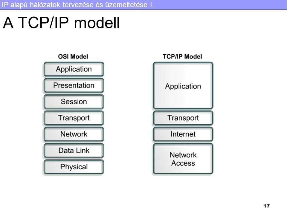 IP alapú hálózatok tervezése és üzemeltetése I. 17 A TCP/IP modell