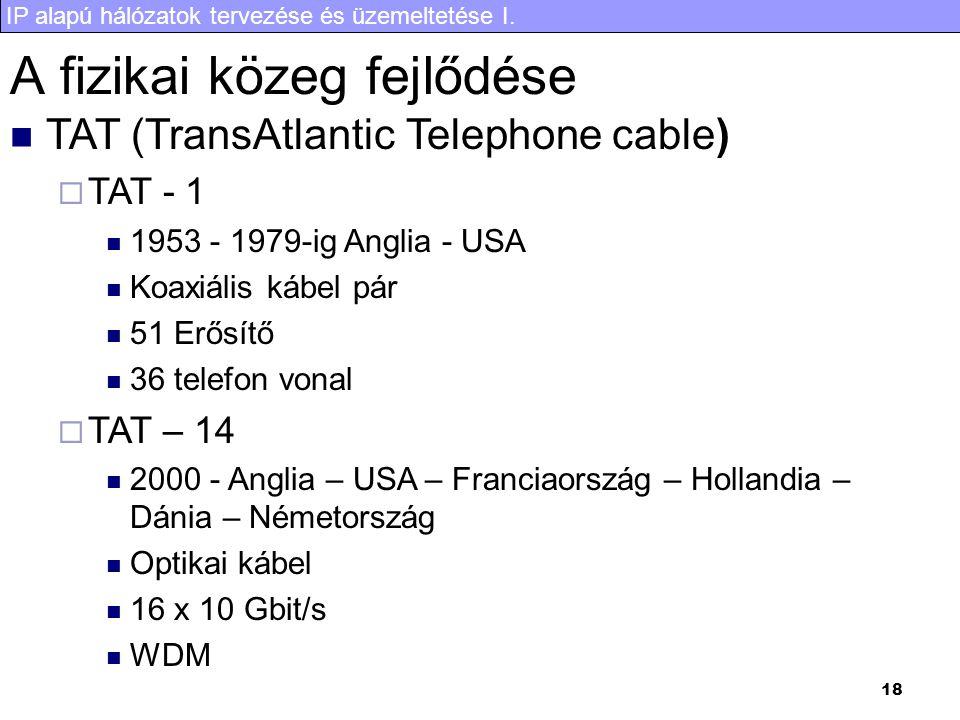IP alapú hálózatok tervezése és üzemeltetése I. 18 A fizikai közeg fejlődése TAT (TransAtlantic Telephone cable)  TAT - 1 1953 - 1979-ig Anglia - USA