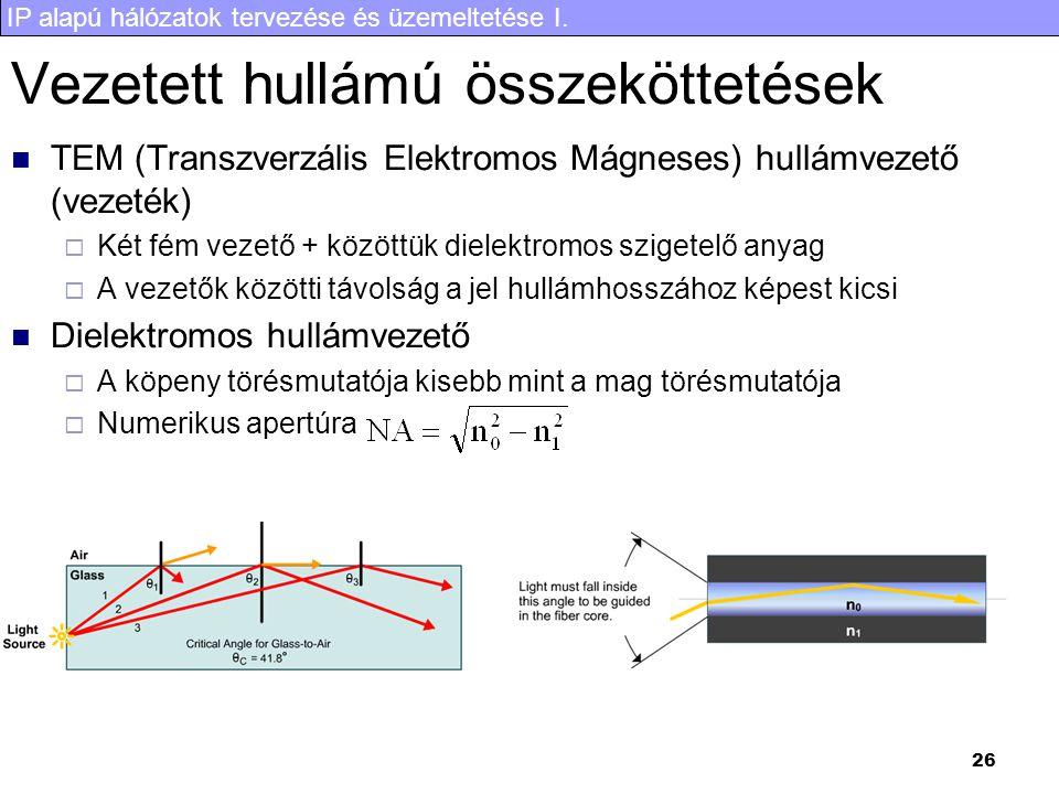 IP alapú hálózatok tervezése és üzemeltetése I. 26 Vezetett hullámú összeköttetések TEM (Transzverzális Elektromos Mágneses) hullámvezető (vezeték) 