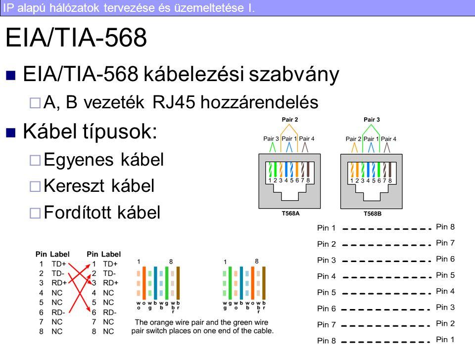 IP alapú hálózatok tervezése és üzemeltetése I. 30 EIA/TIA-568 EIA/TIA-568 kábelezési szabvány  A, B vezeték RJ45 hozzárendelés Kábel típusok:  Egye