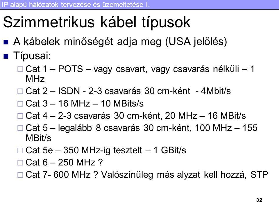 IP alapú hálózatok tervezése és üzemeltetése I. 32 Szimmetrikus kábel típusok A kábelek minőségét adja meg (USA jelölés) Típusai:  Cat 1 – POTS – vag