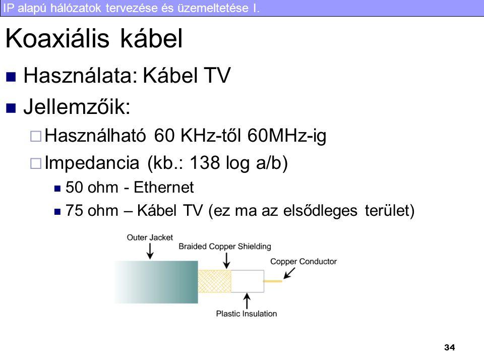 IP alapú hálózatok tervezése és üzemeltetése I. 34 Koaxiális kábel Használata: Kábel TV Jellemzőik:  Használható 60 KHz-től 60MHz-ig  Impedancia (kb