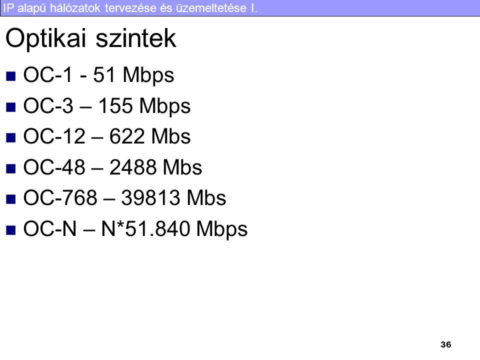 IP alapú hálózatok tervezése és üzemeltetése I. 36 Optikai szintek OC-1 - 51 Mbps OC-3 – 155 Mbps OC-12 – 622 Mbs OC-48 – 2488 Mbs OC-768 – 39813 Mbs