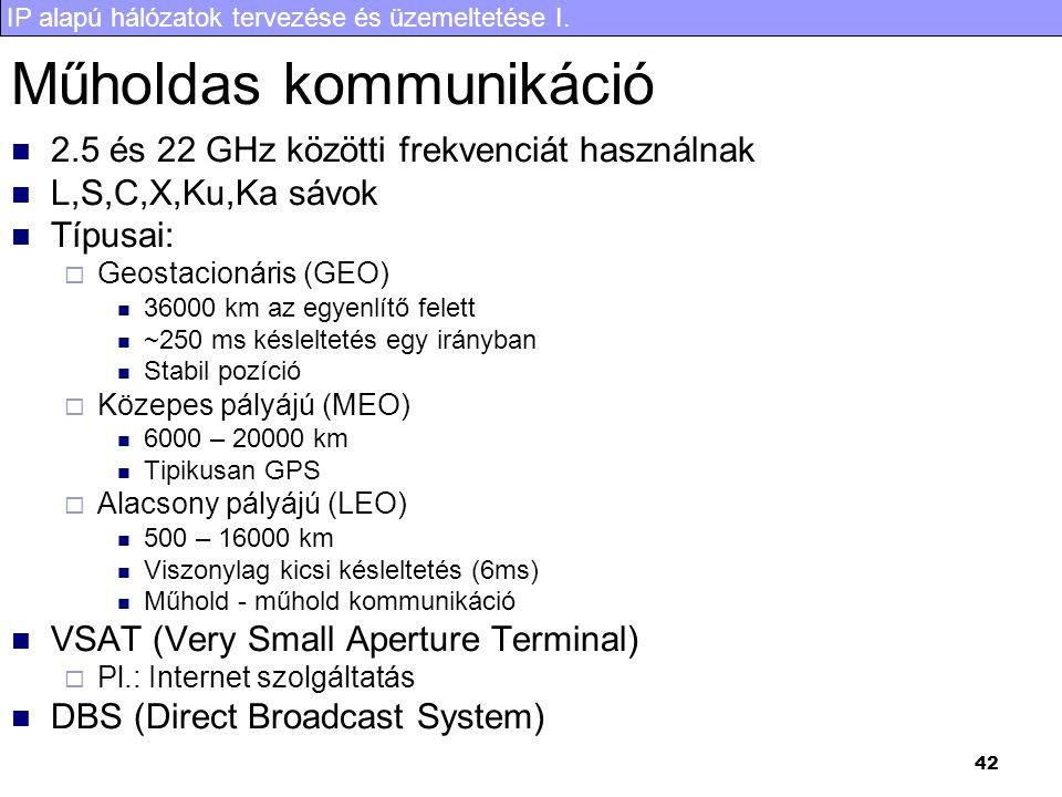 IP alapú hálózatok tervezése és üzemeltetése I. 42 Műholdas kommunikáció 2.5 és 22 GHz közötti frekvenciát használnak L,S,C,X,Ku,Ka sávok Típusai:  G