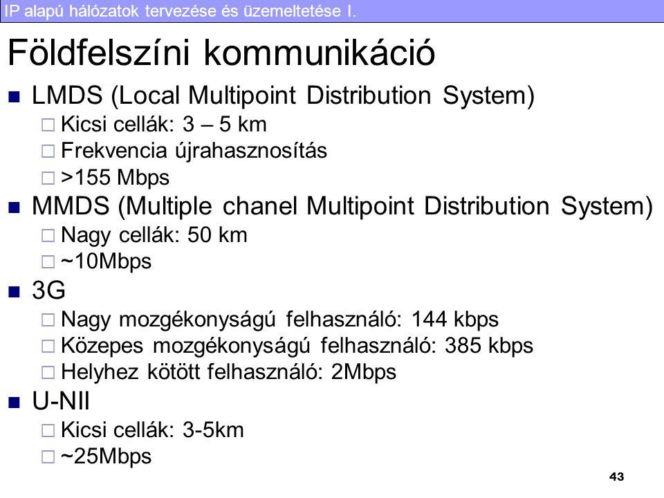 IP alapú hálózatok tervezése és üzemeltetése I. 43 Földfelszíni kommunikáció LMDS (Local Multipoint Distribution System)  Kicsi cellák: 3 – 5 km  Fr