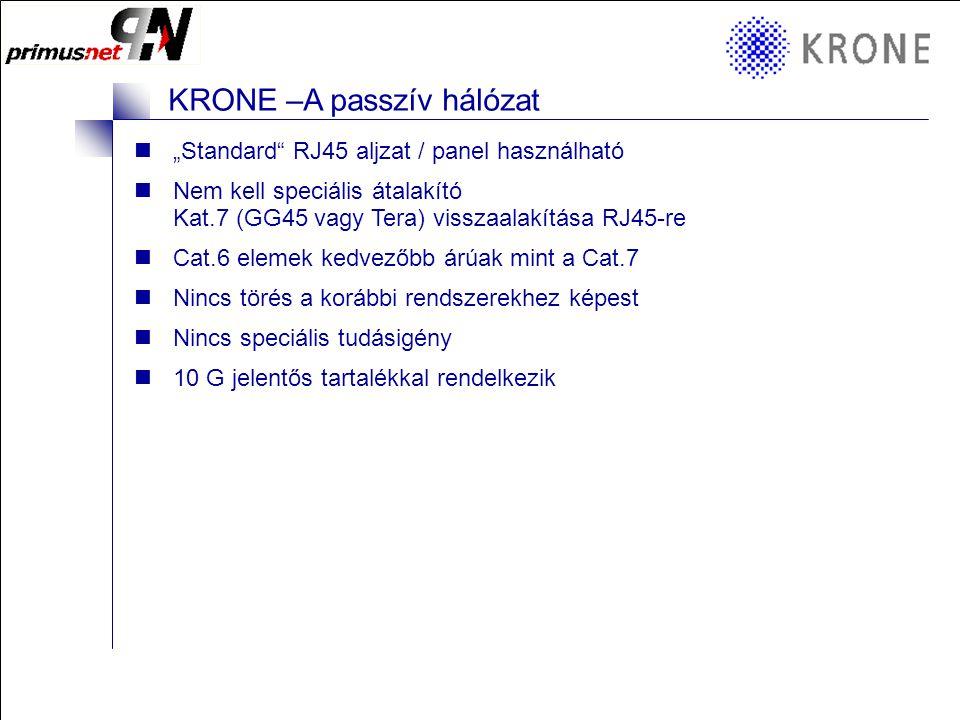 KRONE 3/98 Folie 15 KRONE –A passzív hálózat Mérési eredmény CopperTEN UTP Channel Fluke DTX 1800