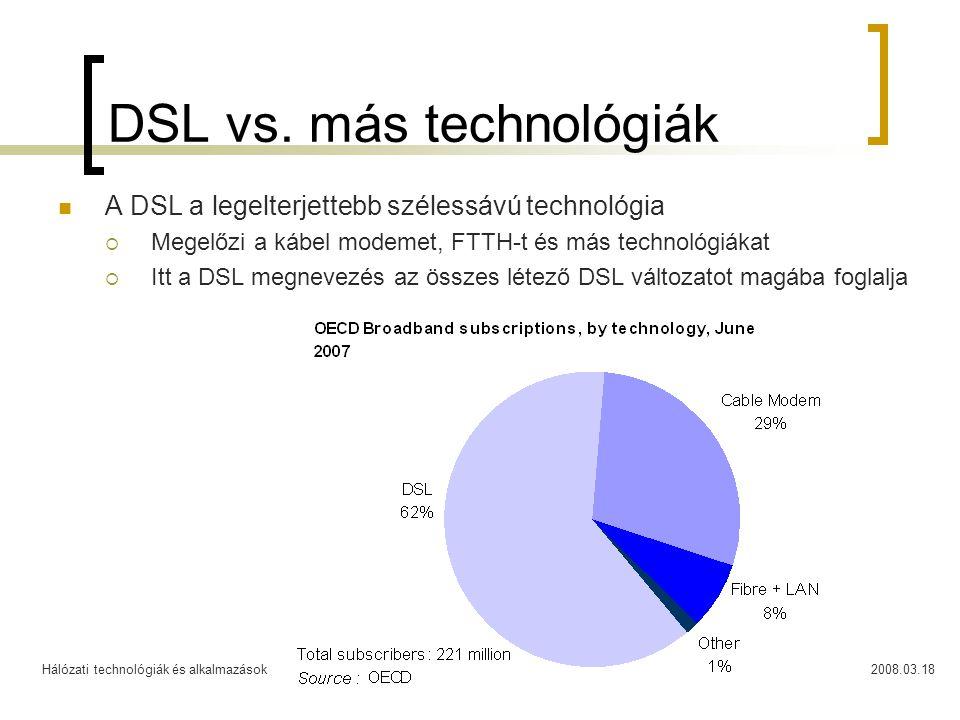 Hálózati technológiák és alkalmazások2008.03.1812 DSL vs.