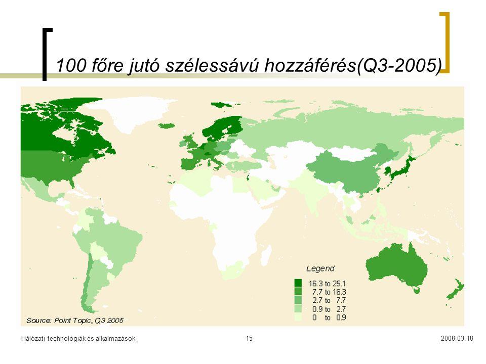 Hálózati technológiák és alkalmazások2008.03.1815 100 főre jutó szélessávú hozzáférés(Q3-2005)