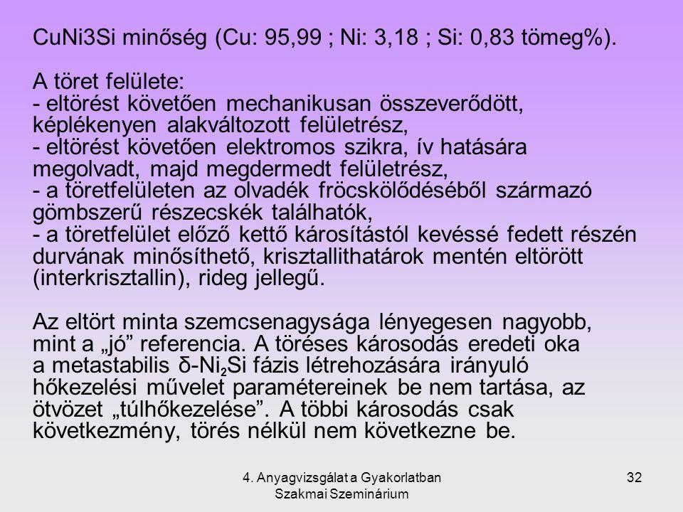 4. Anyagvizsgálat a Gyakorlatban Szakmai Szeminárium 32 CuNi3Si minőség (Cu: 95,99 ; Ni: 3,18 ; Si: 0,83 tömeg%). A töret felülete: - eltörést követőe