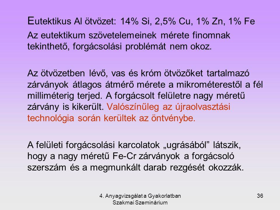 4. Anyagvizsgálat a Gyakorlatban Szakmai Szeminárium 36 E utektikus Al ötvözet: 14% Si, 2,5% Cu, 1% Zn, 1% Fe Az eutektikum szövetelemeinek mérete fin