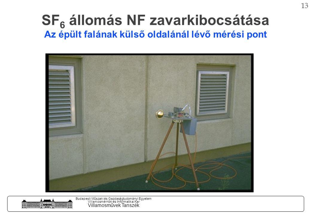 12 Budapesti Műszaki és Gazdaságtudományi Egyetem Villamosmérnöki és Informatikai Kar Villamosművek Tanszék SF 6 állomás NF zavarkibocsátása A 120 kV-os kábel leágazásánál lévő mérési pont