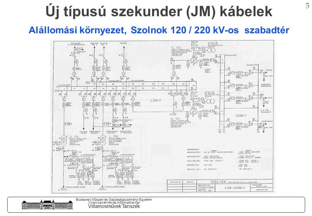 4 Budapesti Műszaki és Gazdaságtudományi Egyetem Villamosmérnöki és Informatikai Kar Villamosművek Tanszék KI szakaszolás Pécs 400 kV-os szabadtéri állomásban