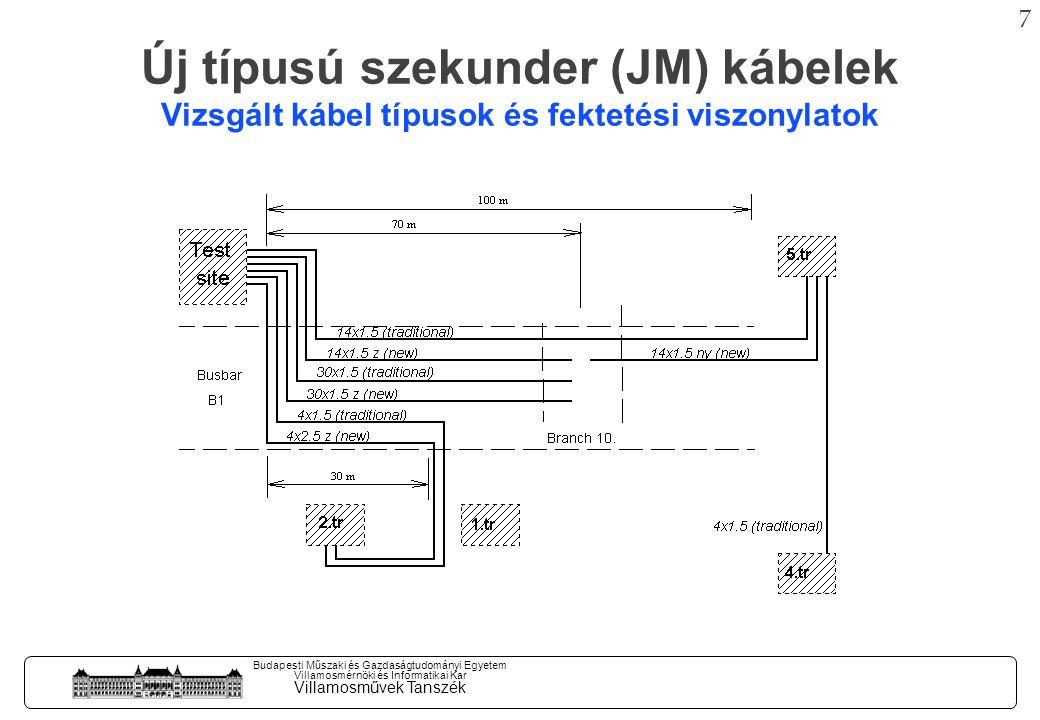 6 Budapesti Műszaki és Gazdaságtudományi Egyetem Villamosmérnöki és Informatikai Kar Villamosművek Tanszék 500 kV-os szabadtéri állomás szakaszolási tranziensei Függőleges villamos tér Vízszintes mágneses tér Gyűjtősín áram, A A/m kV/m