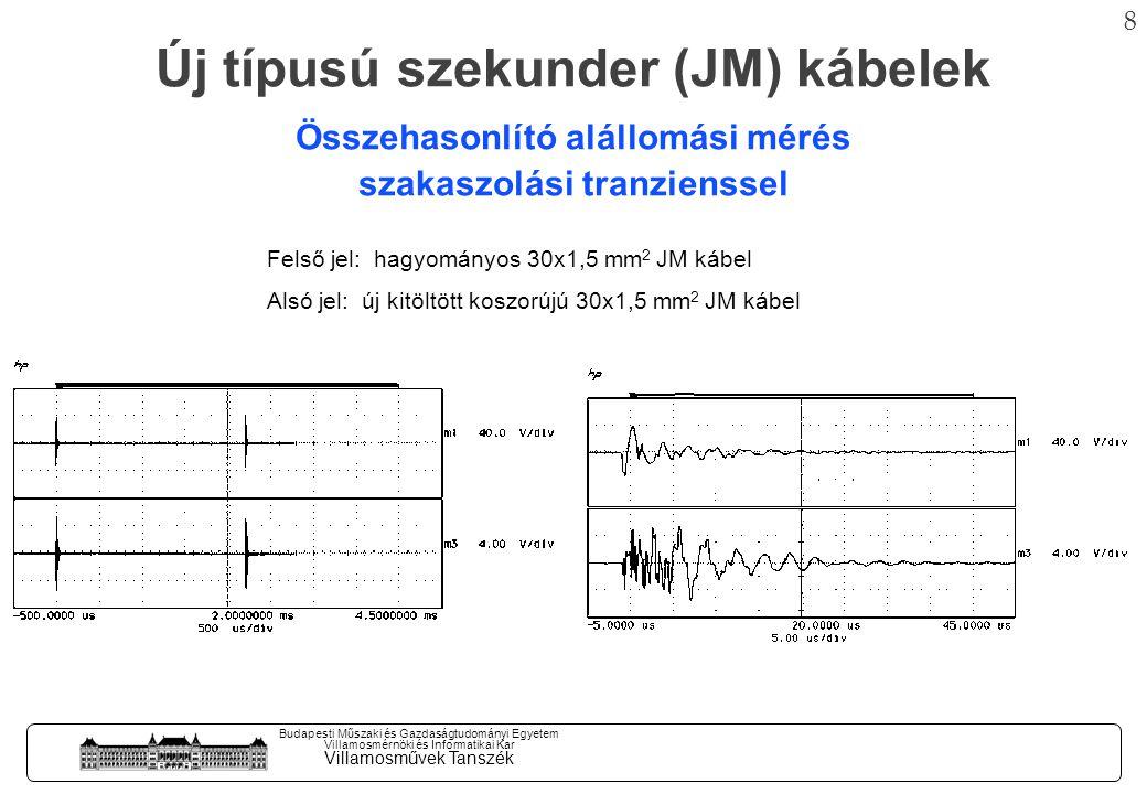 7 Budapesti Műszaki és Gazdaságtudományi Egyetem Villamosmérnöki és Informatikai Kar Villamosművek Tanszék Új típusú szekunder (JM) kábelek Vizsgált kábel típusok és fektetési viszonylatok