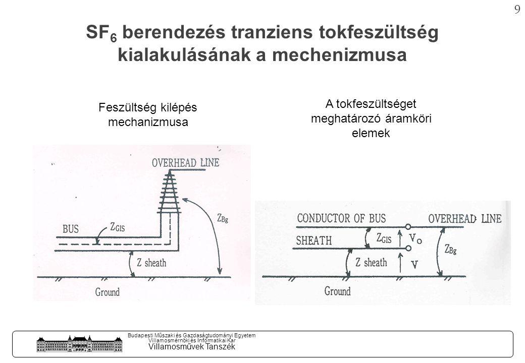 8 Budapesti Műszaki és Gazdaságtudományi Egyetem Villamosmérnöki és Informatikai Kar Villamosművek Tanszék Új típusú szekunder (JM) kábelek Összehasonlító alállomási mérés szakaszolási tranzienssel Felső jel: hagyományos 30x1,5 mm 2 JM kábel Alsó jel: új kitöltött koszorújú 30x1,5 mm 2 JM kábel