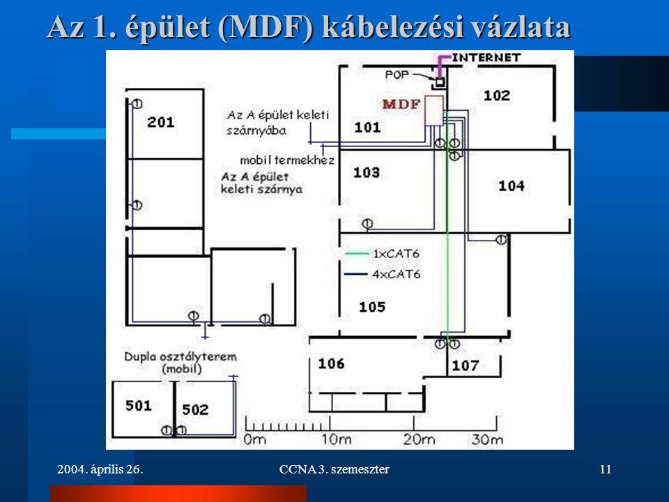 2004. április 26.CCNA 3. szemeszter11 Az 1. épület (MDF) kábelezési vázlata