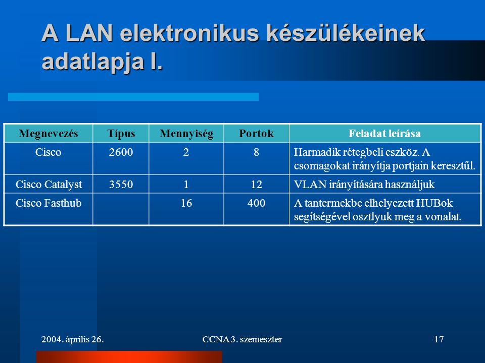 2004. április 26.CCNA 3. szemeszter17 A LAN elektronikus készülékeinek adatlapja I. MegnevezésTípusMennyiségPortokFeladat leírása Cisco260028Harmadik