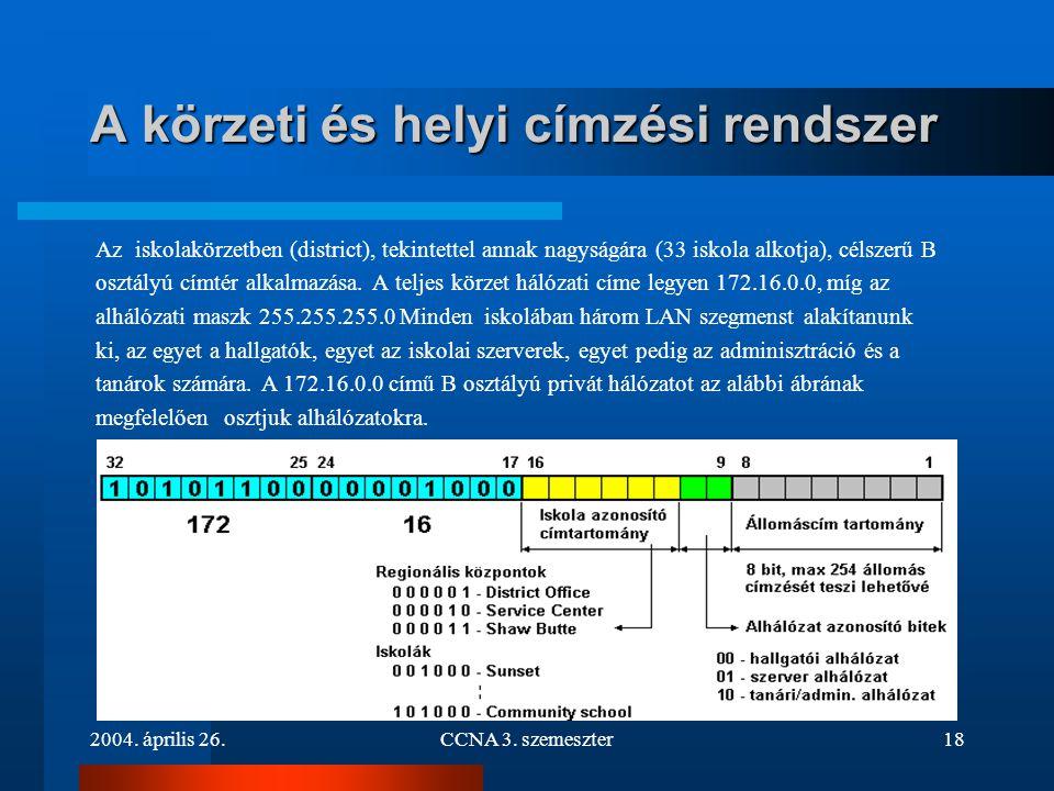 2004. április 26.CCNA 3. szemeszter18 A körzeti és helyi címzési rendszer Az iskolakörzetben (district), tekintettel annak nagyságára (33 iskola alkot