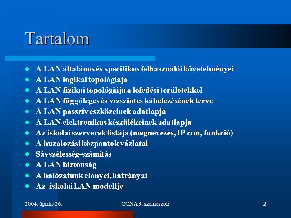 2004. április 26.CCNA 3. szemeszter2 Tartalom A LAN általános és specifikus felhasználói követelményei A LAN logikai topológiája A LAN fizikai topológ