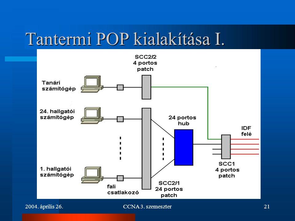 2004. április 26.CCNA 3. szemeszter21 Tantermi POP kialakítása I.