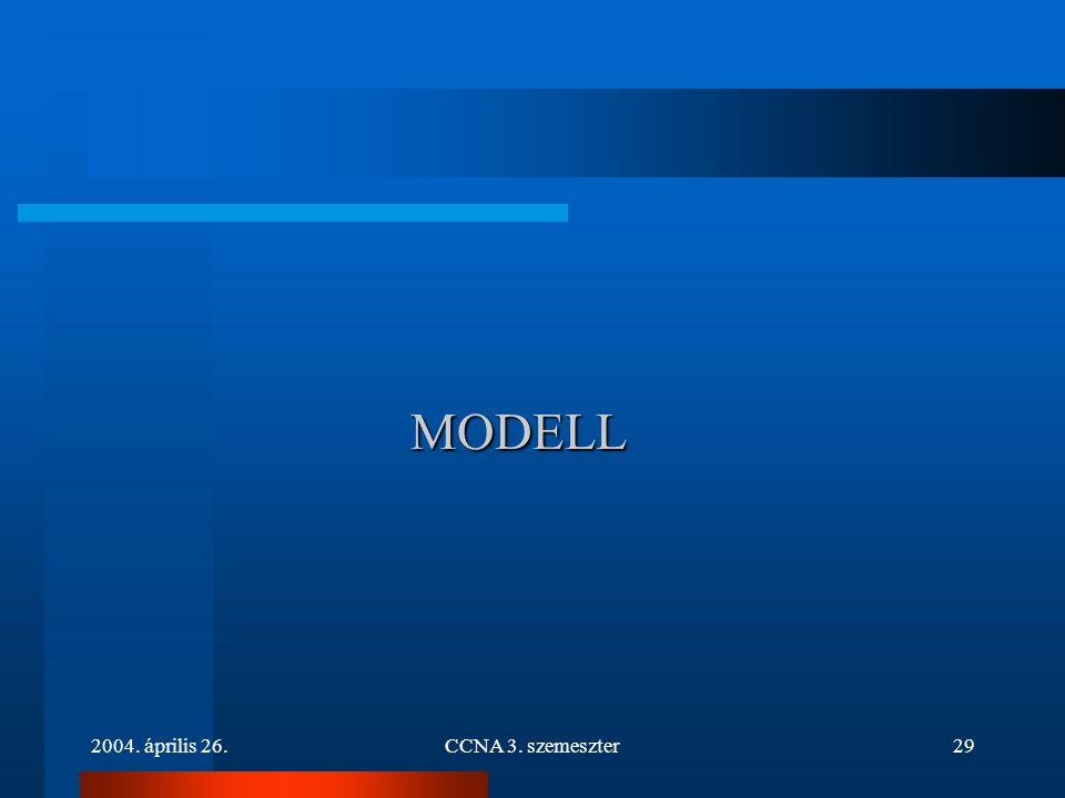 2004. április 26.CCNA 3. szemeszter29 MODELL