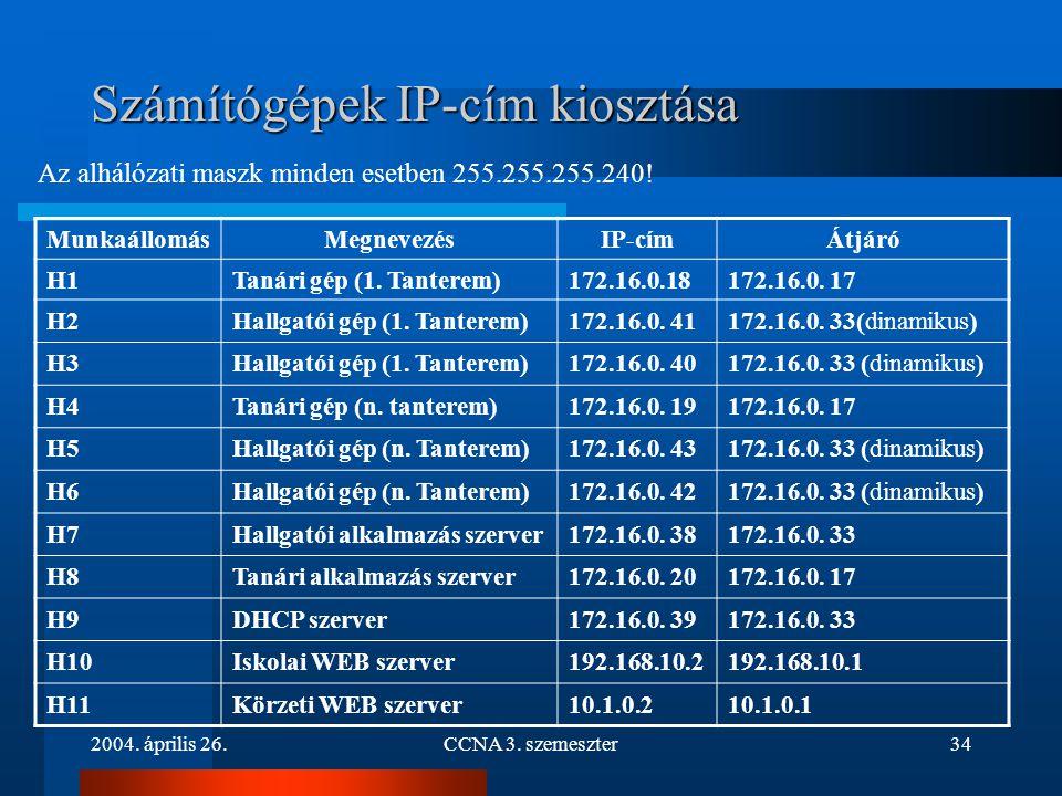 2004. április 26.CCNA 3. szemeszter34 Számítógépek IP-cím kiosztása MunkaállomásMegnevezésIP-címÁtjáró H1Tanári gép (1. Tanterem)172.16.0.18172.16.0.