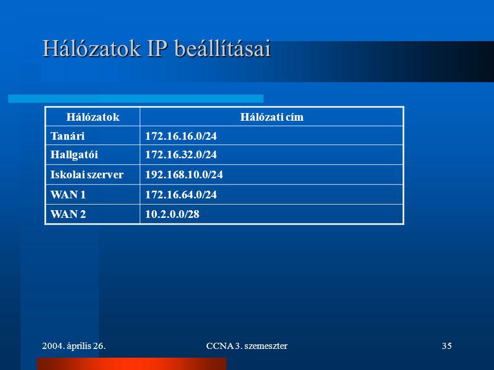 2004. április 26.CCNA 3. szemeszter35 Hálózatok IP beállításai HálózatokHálózati cím Tanári172.16.16.0/24 Hallgatói172.16.32.0/24 Iskolai szerver192.1
