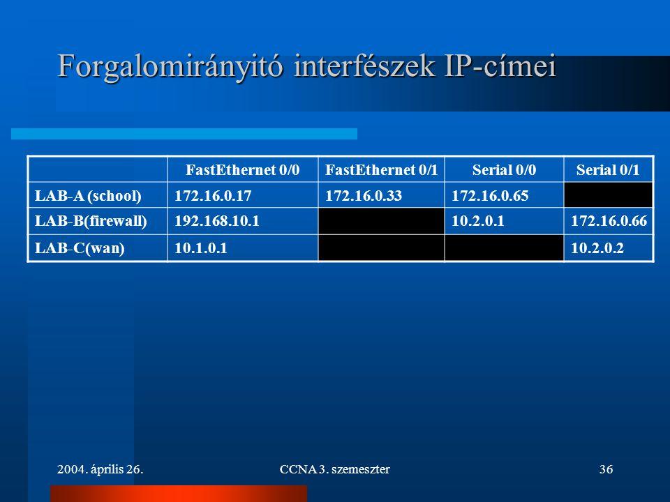 2004. április 26.CCNA 3. szemeszter36 Forgalomirányitó interfészek IP-címei FastEthernet 0/0FastEthernet 0/1Serial 0/0Serial 0/1 LAB-A (school)172.16.