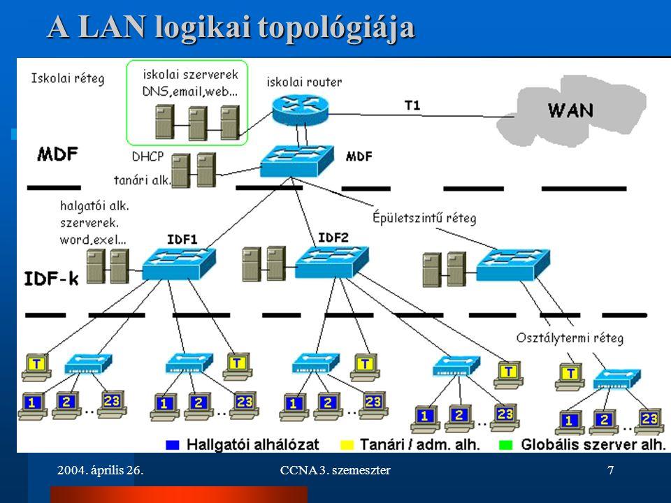 2004.április 26.CCNA 3. szemeszter38 Az ACL megvalósítása I.