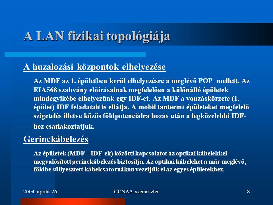 2004. április 26.CCNA 3. szemeszter8 A LAN fizikai topológiája A huzalozási központok elhelyezése Az MDF az 1. épületben kerül elhelyezésre a meglévő