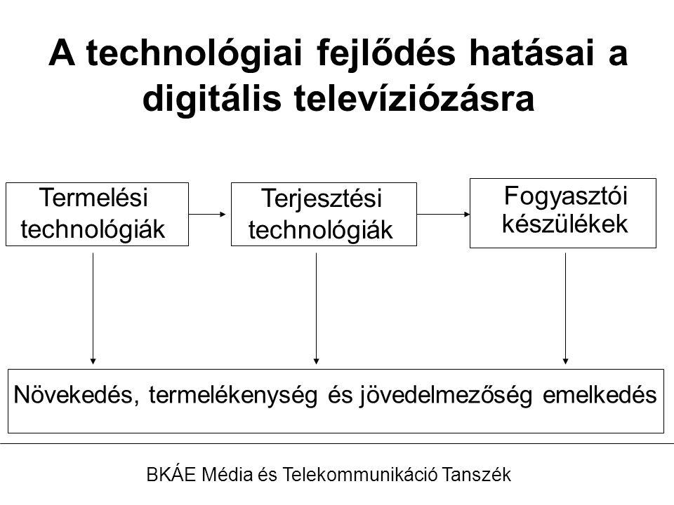 a HDTV formátum esetén nincs megtakarítás az igénybe vett frekvenciatartományban a fogyasztónak kényszerű többletköltség az átállás A képátvitelen felüli szolgáltatások is lekötnek bizonyos frekvenciasávot az átállási időszakban (simulcasting) növekednek a műsorterjesztési költségek BKÁE Média és Telekommunikáció Tanszék Csak egymás rovására érvényesíthető célok (1)