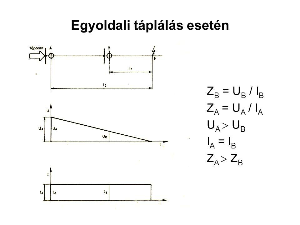Egyoldali táplálás esetén Z B = U B / I B Z A = U A / I A U A  U B I A = I B Z A  Z B
