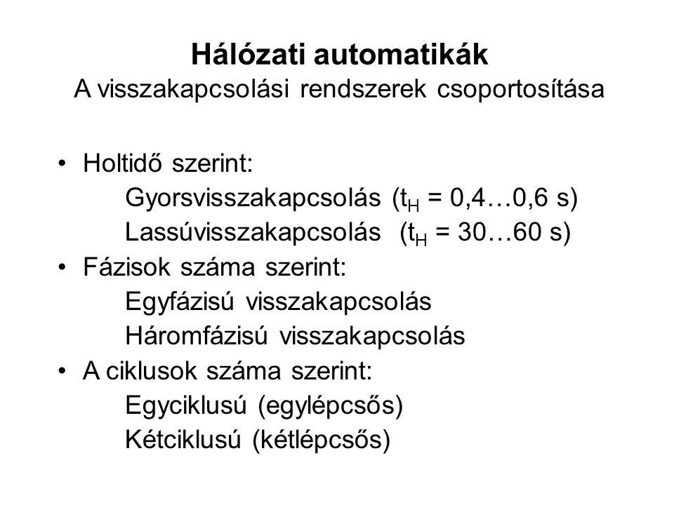 Hálózati automatikák A visszakapcsolási rendszerek csoportosítása Holtidő szerint: Gyorsvisszakapcsolás (t H = 0,4…0,6 s) Lassúvisszakapcsolás (t H = 30…60 s) Fázisok száma szerint: Egyfázisú visszakapcsolás Háromfázisú visszakapcsolás A ciklusok száma szerint: Egyciklusú (egylépcsős) Kétciklusú (kétlépcsős)