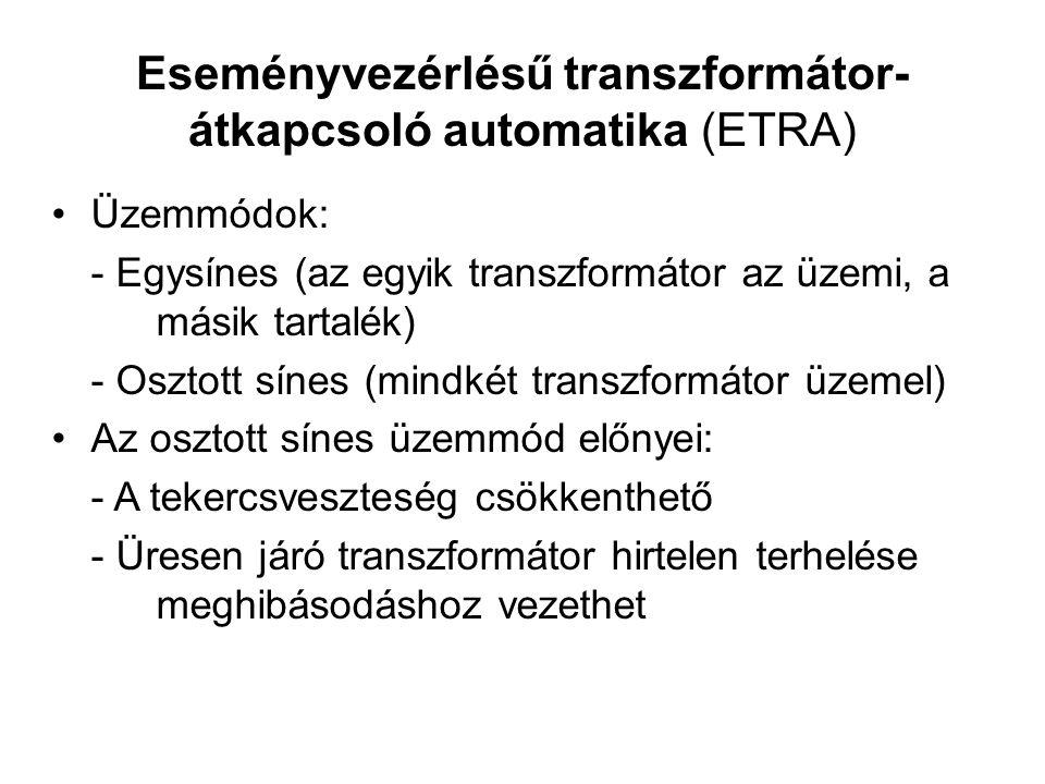 Eseményvezérlésű transzformátor- átkapcsoló automatika (ETRA) Üzemmódok: - Egysínes (az egyik transzformátor az üzemi, a másik tartalék) - Osztott sínes (mindkét transzformátor üzemel) Az osztott sínes üzemmód előnyei: - A tekercsveszteség csökkenthető - Üresen járó transzformátor hirtelen terhelése meghibásodáshoz vezethet