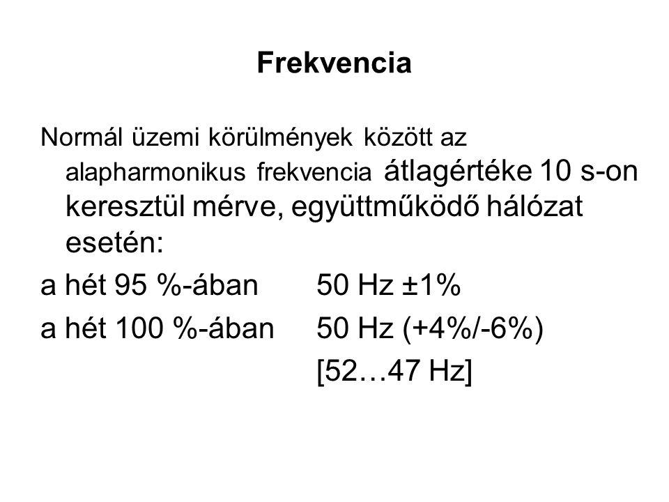 Frekvencia Normál üzemi körülmények között az alapharmonikus frekvencia átlagértéke 10 s-on keresztül mérve, együttműködő hálózat esetén: a hét 95 %-ában 50 Hz ±1% a hét 100 %-ában 50 Hz (+4%/-6%) [52…47 Hz]